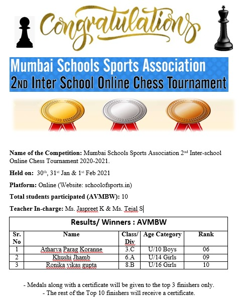 AVM Bandra West students among top 10 in Inter school Online Chess Tournament